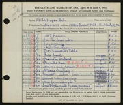 Entry card for Peck, Edith Hogen for the 1952 May Show.