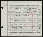 Entry card for Kempsmith, Joan for the 1953 May Show.