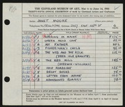 Entry card for Moore, Janet Gaylord for the 1953 May Show.