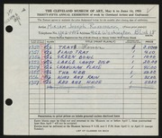 Entry card for Rossmann, Miriam Joseph for the 1953 May Show.