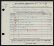 Entry card for Shawkey, Sigmund for the 1953 May Show.