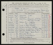 Entry card for Hewit, Mabel A. for the 1956 May Show.