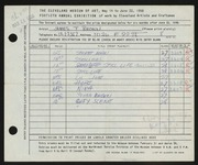 Entry card for Brown, James T. for the 1958 May Show.