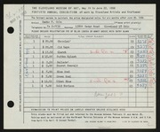 Entry card for Cole, Sadie F. for the 1958 May Show.