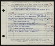 Entry card for Dinnen, Eleanor for the 1958 May Show.