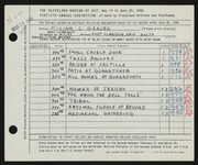 Entry card for Grauer, William C. for the 1958 May Show.