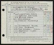 Entry card for Miles, Elizabeth B. for the 1958 May Show.