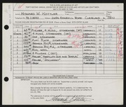 Entry card for Kottler, Howard for the 1960 May Show.