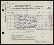 Entry card for Meyers, Marjo for the 1961 May Show.