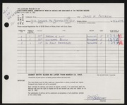 Entry card for Paterson, James H. for the 1962 May Show.