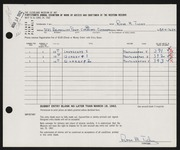 Entry card for Tichy, Rose M. for the 1962 May Show.