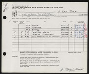 Entry card for Turk, J. Kay for the 1962 May Show.
