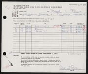 Entry card for Palmer, Robert for the 1963 May Show.