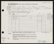 Entry card for Zeitner, Maria for the 1963 May Show.