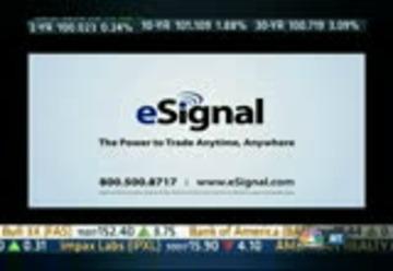 Fast Money : CNBC : March 4, 2013 5:00pm-6:00pm EST : Free