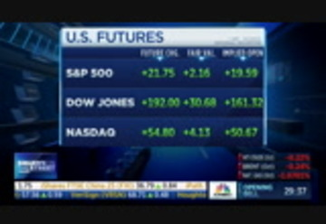 Squawk on the Street : CNBC : September 9, 2015 9:00am-11:01am EDT