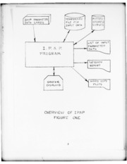 DTIC ADA052151: Interactive Parameter Analysis Program (IPAP) (User-s Manual) (Revision).