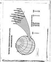 DTIC ADA Digital Terrain Elevation Data DTED Anomaly - Terrain elevation data