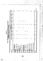 osmosis coursework secondary data