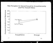 sexual victimization of women essay Access to over 100,000 complete essays and (gang rape) sexual assault of men spousal sexual unlike a white woman's experience of being a rape victim.
