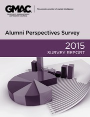 ERIC ED555866: Alumni Perspectives Survey. 2015 Survey Report