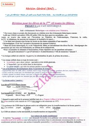 Gestion As Resume Taswiat موقع طلاب الجزائر Aekmax Free - Resume science islamique bac