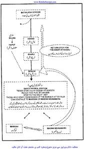 Wirasat ki taqseem ka tarika in urdu pdf