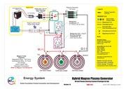 Keshe plasma generator pdf
