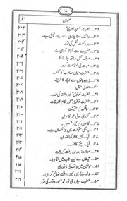 Islahi Khutbat Volume 4 : Free Download, Borrow, and