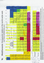 Periodic table song version 2 james fodor free download borrow color periodic table urtaz Image collections