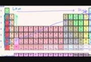 Other periodic table trends free download streaming internet other periodic table trends free download streaming internet archive urtaz Image collections