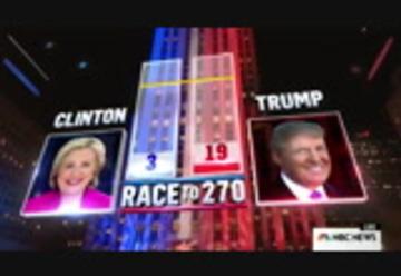 NBC News Special: 2016 Election Night : KUSA : November 8