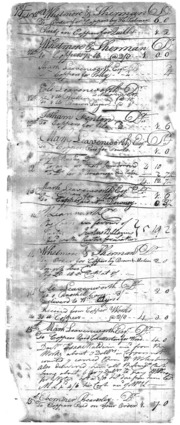 Leavenworth Account Book for 1787