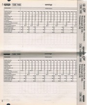 Linie 138-148 EVAG, Fahrplan1993-1994
