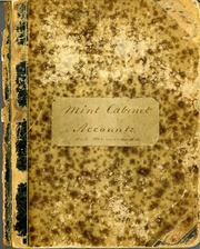 Mint Accounts Book, 1856-1903