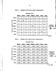 NASA Technical Reports Server (NTRS) 19810020961: Nationwide forestry applications program. Analysis of forest classification accuracy