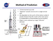 NASA Technical Reports Server NTRS 20140016884: Acoustics Research of Propulsion Systems