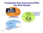 NASA Technical Reports Server NTRS 20150002963: Reliability and Probabilistic Risk Assessment - How They Play Together