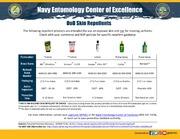DoD Skin Repellents