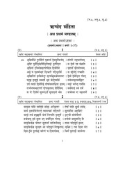 Rg Veda all 10 Mandalas : hindujagaran org : Free Download, Borrow