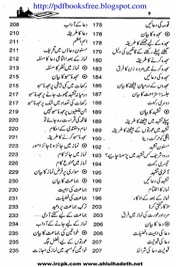 Internet Archive Search: namaz in urdu