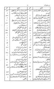 Seerat E Halbiya In Urdu Pdf