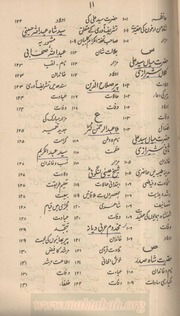 history of computers in urdu A short history of computers and computing robert mannell one of the earliest machines designed to assist people in calculations was the abacus which is still being used some 5000 years after its invention.