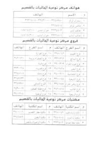 The Holy Quran Indian Juz Ammaa Part30 - HINDI LANGUAGE pdf
