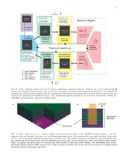 Layered architecture for quantum computing