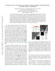 Ultra-low carrier concentration and surface dominant transport in Sb-doped Bi2Se3 topological insulator nanoribbons