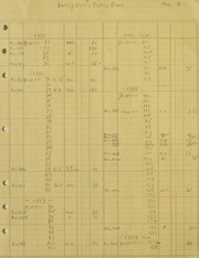 Burdette G. Johnson Inventory of Thomas Hall Large Cents