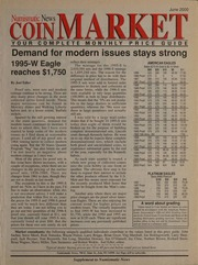 Coin Market June 2000