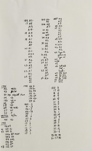 Del Bland Correspondence, 1973 to 2011