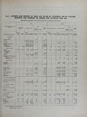 Exports and Imports of Gold and Silver, by Countries and by Customs Districts and Summary of, During the Calendar Year 1929